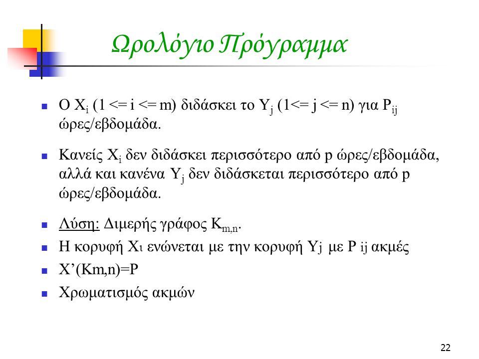 22 Ωρολόγιο Πρόγραμμα Ο Χ i (1 <= i <= m) διδάσκει το Υ j (1<= j <= n) για P ij ώρες/εβδομάδα.