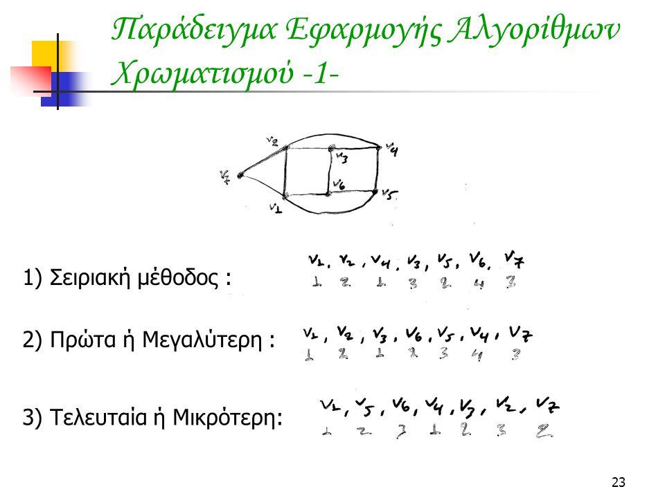 23 Παράδειγμα Εφαρμογής Αλγορίθμων Χρωματισμού -1- 1) Σειριακή μέθοδος : 2) Πρώτα ή Μεγαλύτερη : 3) Τελευταία ή Μικρότερη: