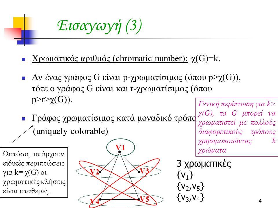 4 Εισαγωγή (3) Χρωματικός αριθμός (chromatic number): χ(G)=k.