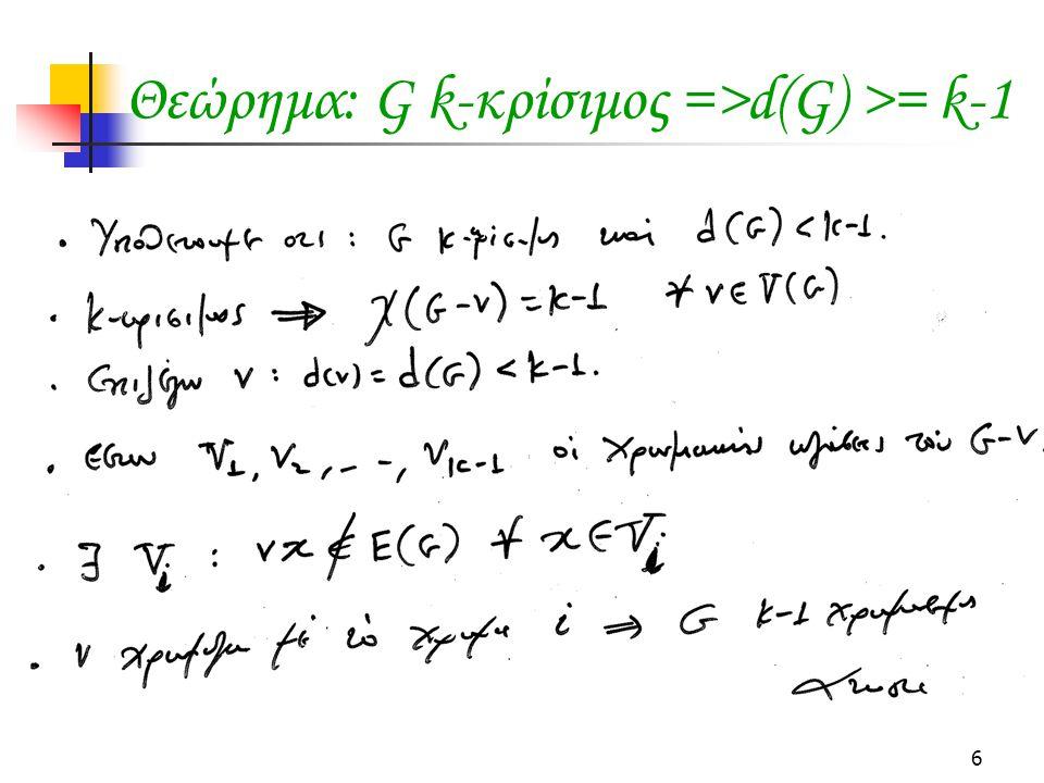 6 Θεώρημα: G k-κρίσιμος =>d(G) >= k-1