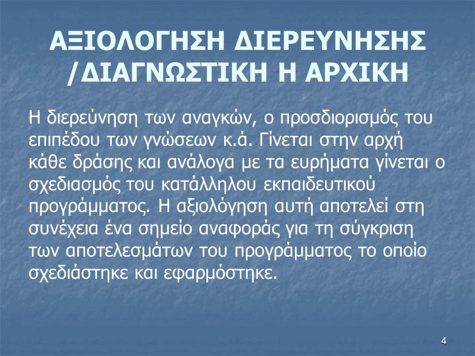 4 ΑΞΙΟΛΟΓΗΣΗ ΔΙΕΡΕΥΝΗΣΗΣ /ΔΙΑΓΝΩΣΤΙΚΗ Η ΑΡΧΙΚΗ Η διερεύνηση των αναγκών, ο προσδιορισμός του επιπέδου των γνώσεων κ.ά.