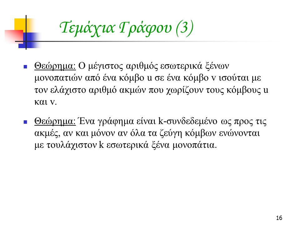16 Τεμάχια Γράφου (3) Θεώρημα: Ο μέγιστος αριθμός εσωτερικά ξένων μονοπατιών από ένα κόμβο u σε ένα κόμβο v ισούται με τον ελάχιστο αριθμό ακμών που χ