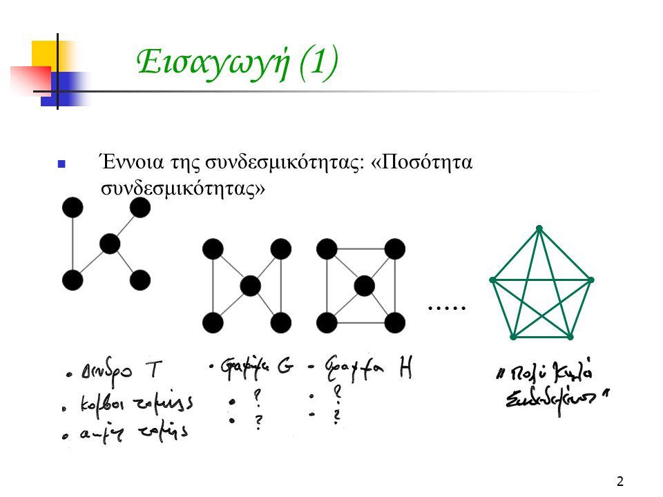 3 Εισαγωγή (2) Σύνολο κόμβων τομής V' είναι το σύνολο των κόμβων, τέτοιο ώστε το γράφημα G-V  να μην είναι συνδεδεμένο ή να είναι τετριμμένο, χωρίς να υπάρχει γνήσιο υποσύνολο του V  με την ίδια ιδιότητα (vertex cut set, vertex separating set).