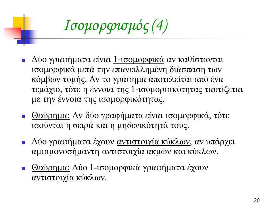 20 Ισομορφισμός (4) Δύο γραφήματα είναι 1-ισομορφικά αν καθίστανται ισομορφικά μετά την επανειλλημένη διάσπαση των κόμβων τομής. Αν το γράφημα αποτελε