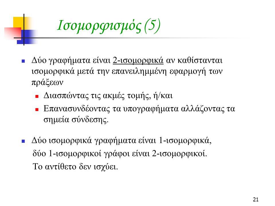 21 Ισομορφισμός (5) Δύο γραφήματα είναι 2-ισομορφικά αν καθίστανται ισομορφικά μετά την επανειλημμένη εφαρμογή των πράξεων Διασπώντας τις ακμές τομής,