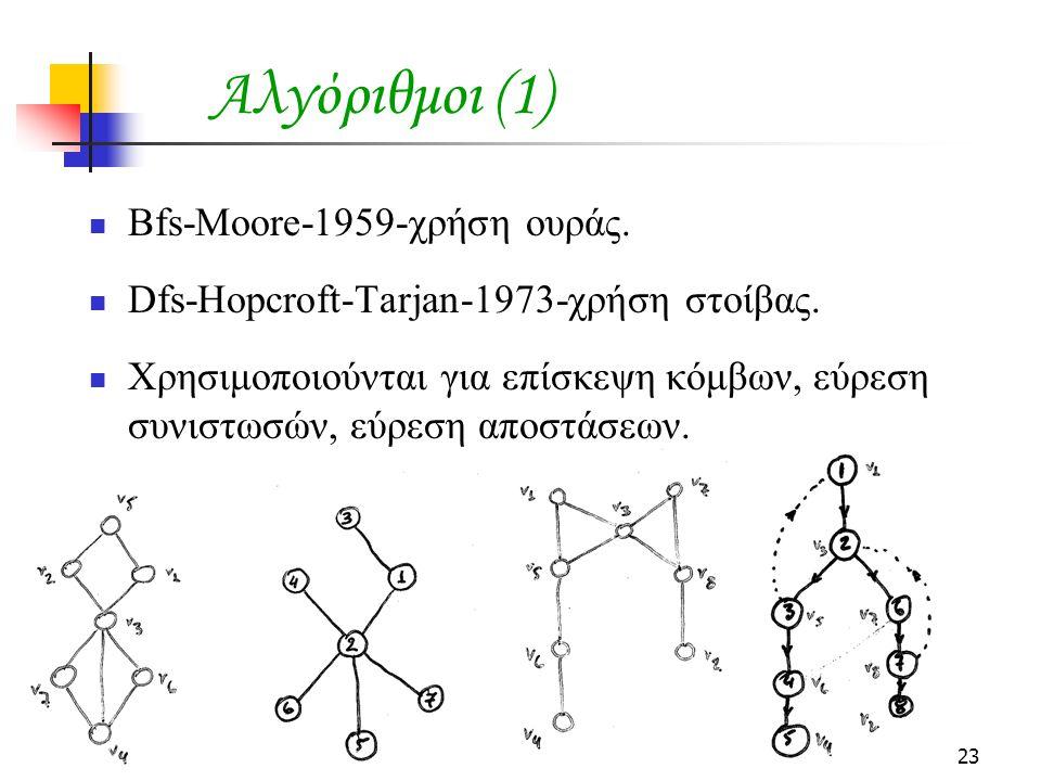 23 Αλγόριθμοι (1) Bfs-Moore-1959-χρήση ουράς. Dfs-Hopcroft-Tarjan-1973-χρήση στοίβας. Χρησιμοποιούνται για επίσκεψη κόμβων, εύρεση συνιστωσών, εύρεση