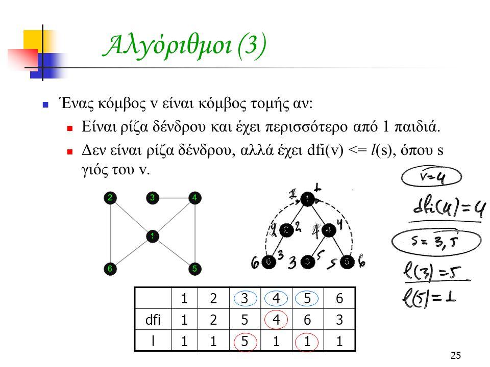 25 Αλγόριθμοι (3) Ένας κόμβος v είναι κόμβος τομής αν: Είναι ρίζα δένδρου και έχει περισσότερο από 1 παιδιά. Δεν είναι ρίζα δένδρου, αλλά έχει dfi(v)