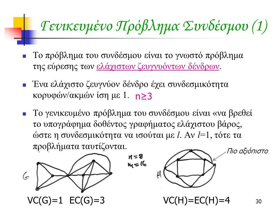 30 Γενικευμένο Πρόβλημα Συνδέσμου (1) Το πρόβλημα του συνδέσμου είναι το γνωστό πρόβλημα της εύρεσης των ελάχιστων ζευγνυόντων δένδρων. Ένα ελάχιστο ζ