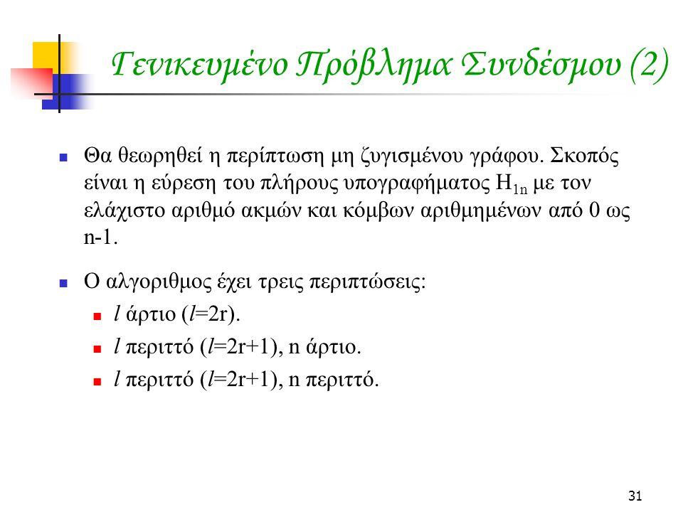 31 Γενικευμένο Πρόβλημα Συνδέσμου (2) Θα θεωρηθεί η περίπτωση μη ζυγισμένου γράφου. Σκοπός είναι η εύρεση του πλήρους υπογραφήματος H 1n με τον ελάχισ