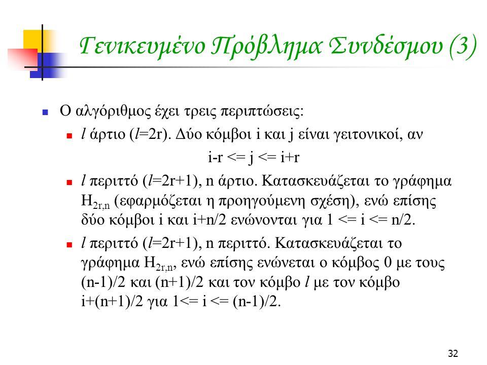 32 Γενικευμένο Πρόβλημα Συνδέσμου (3) Ο αλγόριθμος έχει τρεις περιπτώσεις: l άρτιο (l=2r). Δύο κόμβοι i και j είναι γειτονικοί, αν i-r <= j <= i+r l π
