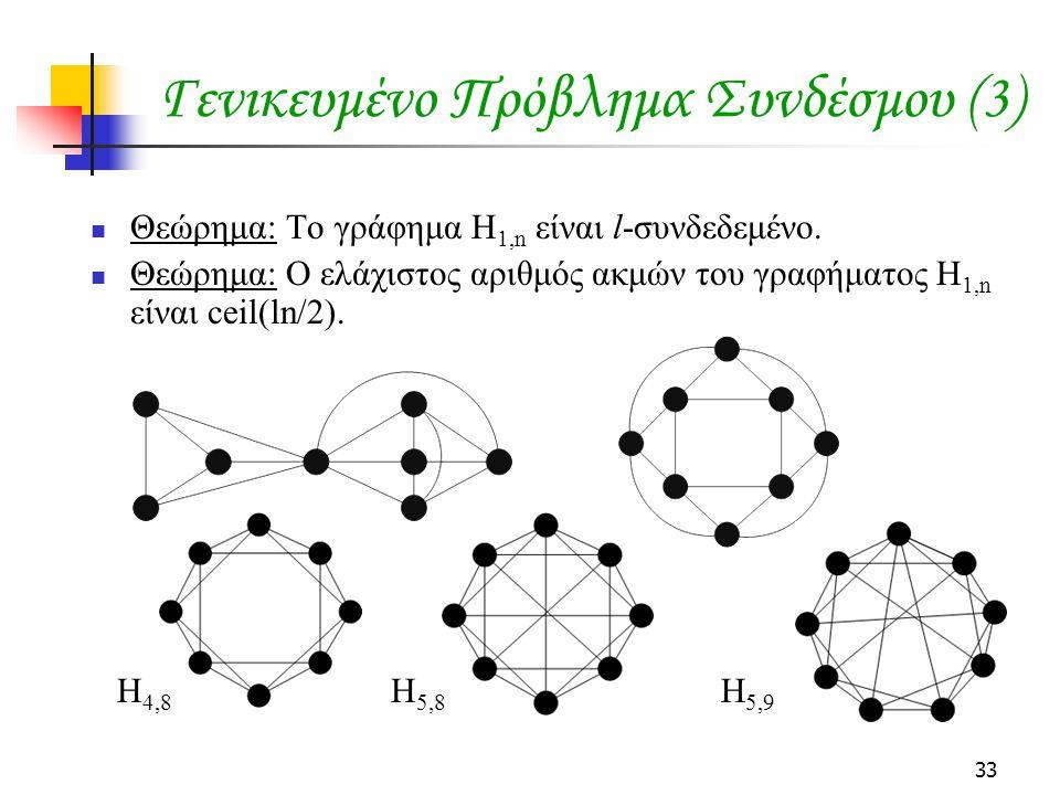 33 Γενικευμένο Πρόβλημα Συνδέσμου (3) Θεώρημα: Το γράφημα Η 1,n είναι l-συνδεδεμένο. Θεώρημα: Ο ελάχιστος αριθμός ακμών του γραφήματος Η 1,n είναι cei