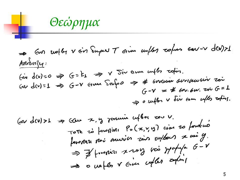 16 Τεμάχια Γράφου (3) Θεώρημα: Ο μέγιστος αριθμός εσωτερικά ξένων μονοπατιών από ένα κόμβο u σε ένα κόμβο v ισούται με τον ελάχιστο αριθμό ακμών που χωρίζουν τους κόμβους u και v.