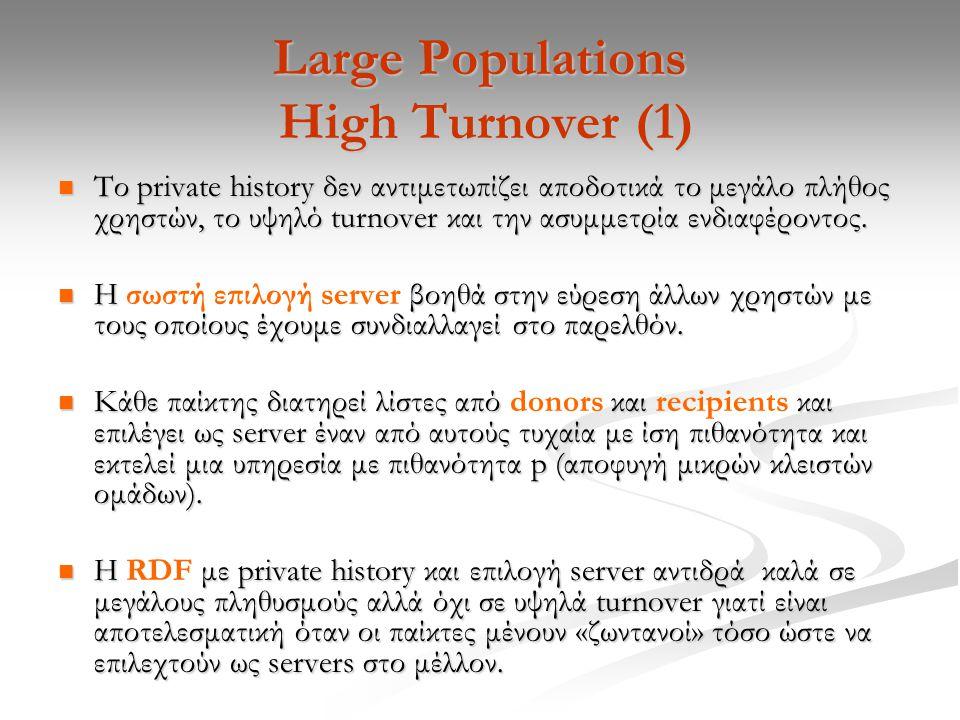 Large Populations High Turnover (1) Το private history δεν αντιμετωπίζει αποδοτικά το μεγάλο πλήθος χρηστών, το υψηλό turnover και την ασυμμετρία ενδιαφέροντος.