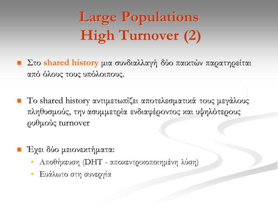 Large Populations High Turnover (2) Στο μια συνδιαλλαγή δύο παικτών παρατηρείται από όλους τους υπόλοιπους.