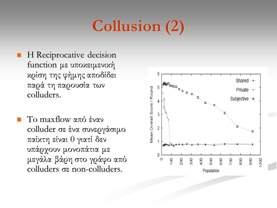 Collusion (2) Η Reciprocative decision function με υποκειμενική κρίση της φήμης αποδίδει παρά τη παρουσία των colluders.
