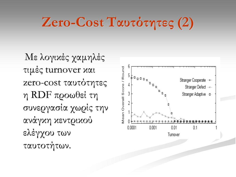 Zero-Cost Ταυτότητες (2) Με λογικές χαμηλές τιμές turnover και zero-cost ταυτότητες η RDF προωθεί τη συνεργασία χωρίς την ανάγκη κεντρικού ελέγχου των ταυτοτήτων.
