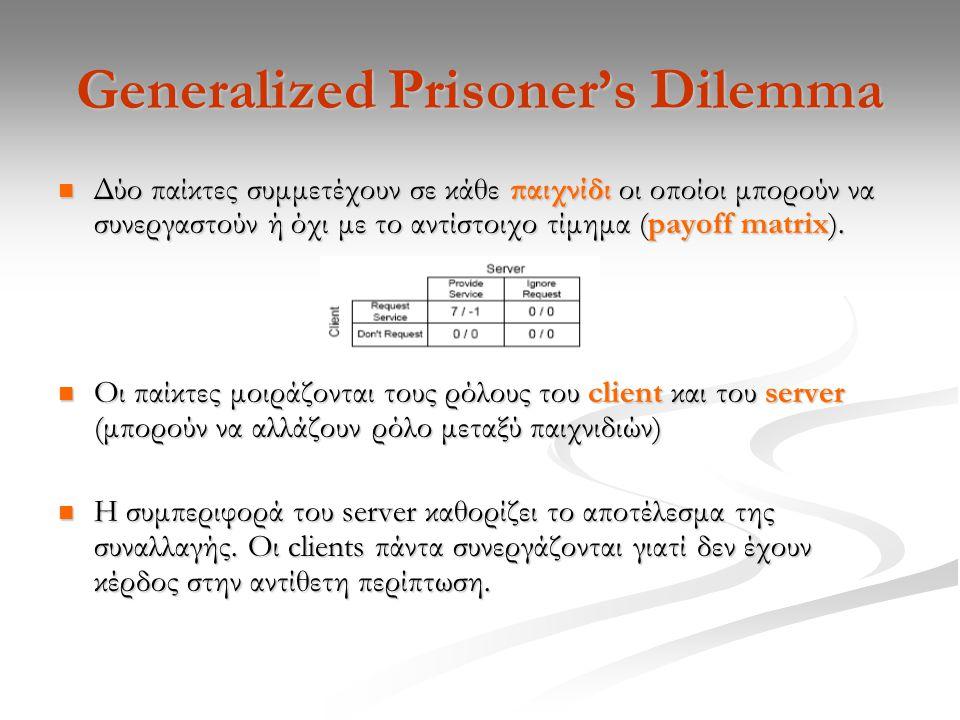 Generalized Prisoner's Dilemma Δύο παίκτες συμμετέχουν σε κάθε παιχνίδι οι οποίοι μπορούν να συνεργαστούν ή όχι με το αντίστοιχο τίμημα (payoff matrix).