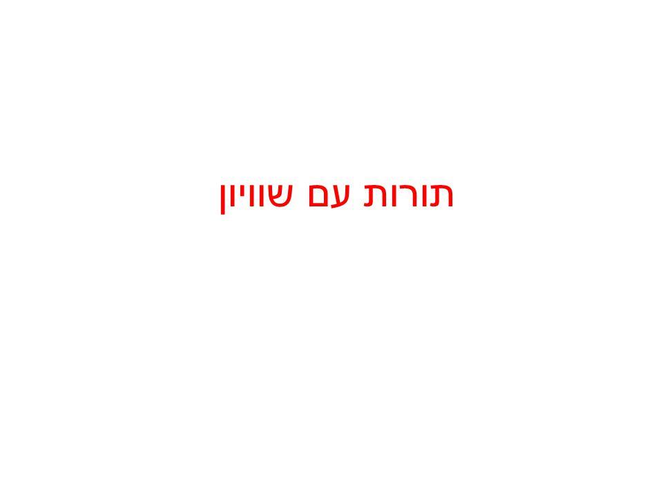 תהי Гתורה מעל שפה שמכילה יחס בינרי =.אנו נכתוב s  t במקום ~s = t.