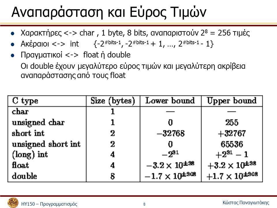 ΗΥ150 – Προγραμματισμός Κώστας Παναγιωτάκης 8 Αναπαράσταση και Εύρος Τιμών Χαρακτήρες char, 1 byte, 8 bits, αναπαριστούν 2 8 = 256 τιμές Ακέραιοι int{-2 #bits-1, -2 #bits-1 + 1, …, 2 #bits-1 - 1} Πραγματικοί float ή double Οι double έχουν μεγαλύτερο εύρος τιμών και μεγαλύτερη ακρίβεια αναπαράστασης από τους float