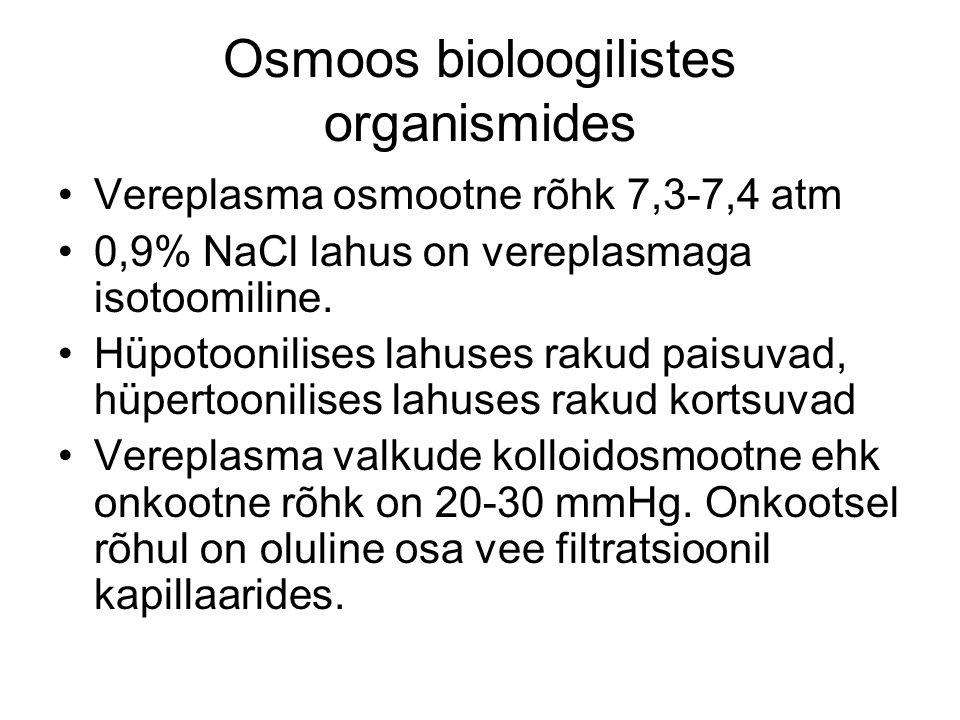 Osmoos bioloogilistes organismides Vereplasma osmootne rõhk 7,3-7,4 atm 0,9% NaCl lahus on vereplasmaga isotoomiline.