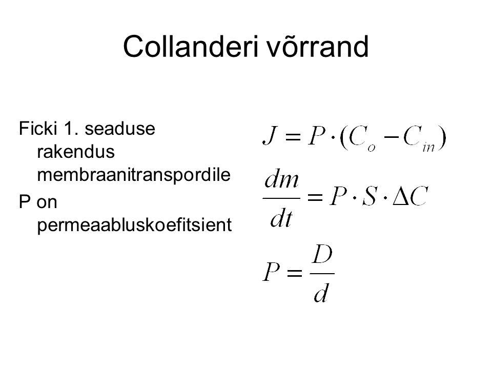Collanderi võrrand Ficki 1. seaduse rakendus membraanitranspordile P on permeaabluskoefitsient