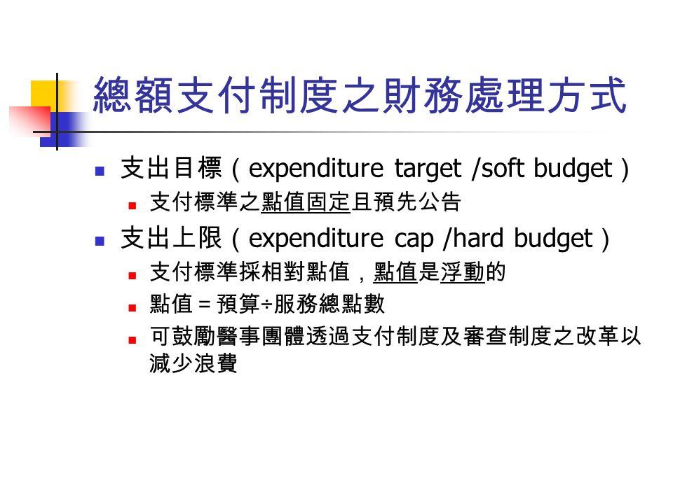 總額支付制度之現況:醫療費用 之控制 支出上限、分區預算、分部門預算、支 付制度及支付標準改革、審查制度之設 計 同儕制約