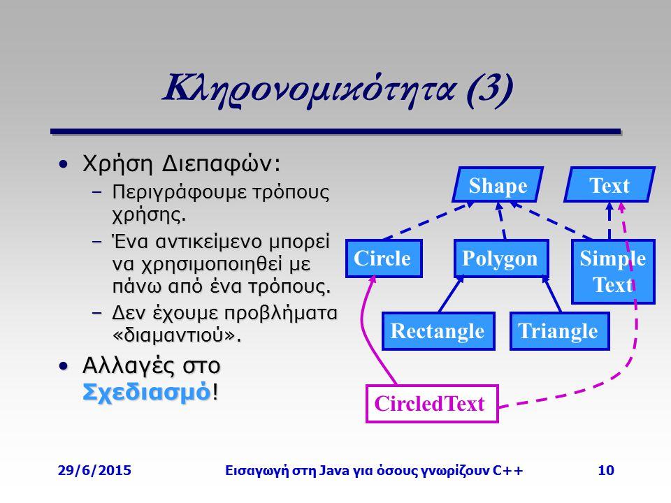 29/6/2015Εισαγωγή στη Java για όσους γνωρίζουν C++10 Κληρονομικότητα (3) Χρήση Διεπαφών:Χρήση Διεπαφών: –Περιγράφουμε τρόπους χρήσης.