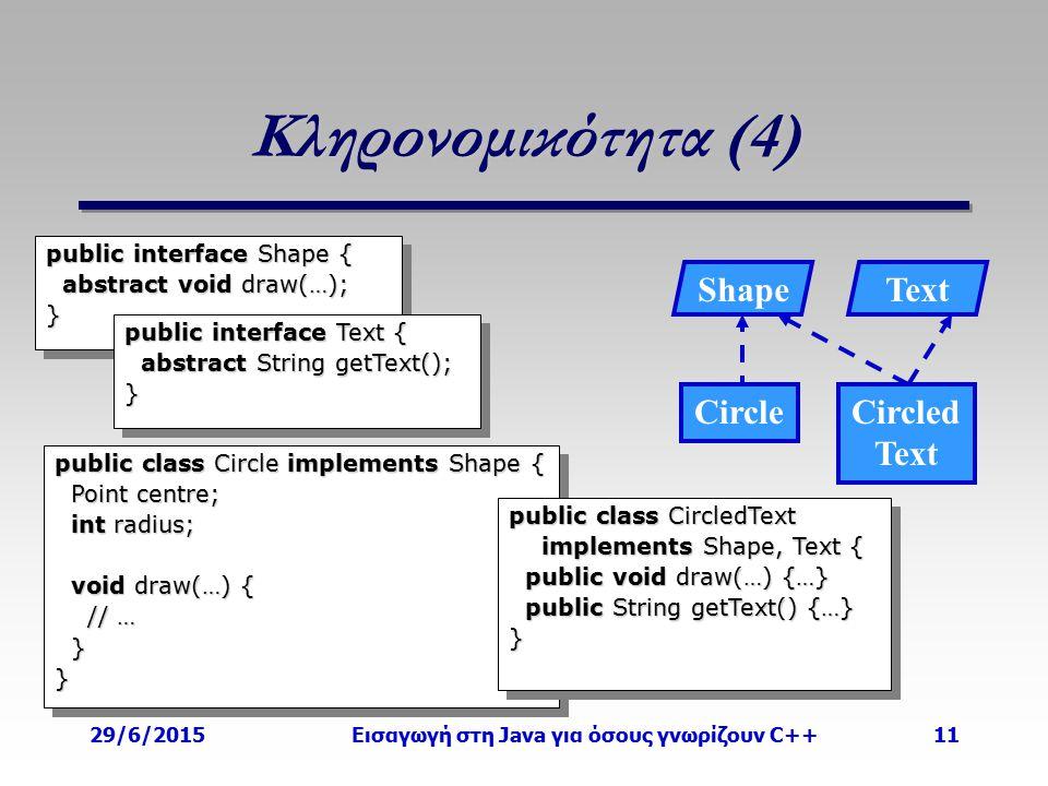29/6/2015Εισαγωγή στη Java για όσους γνωρίζουν C++11 Κληρονομικότητα (4) public interface Shape { abstract void draw(…); abstract void draw(…);} publi