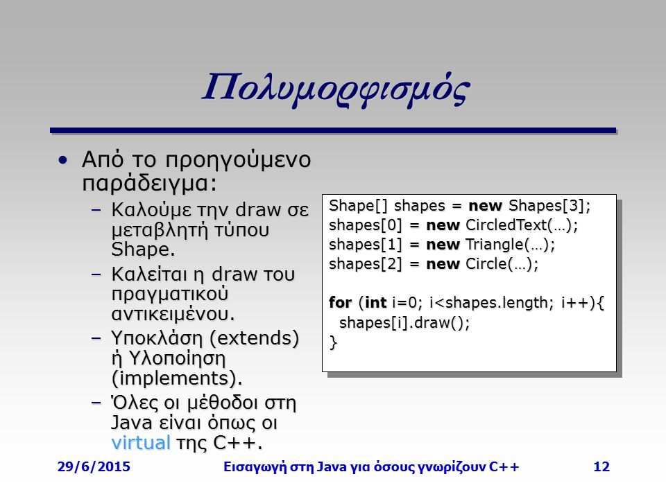 29/6/2015Εισαγωγή στη Java για όσους γνωρίζουν C++12 Πολυμορφισμός Από το προηγούμενο παράδειγμα:Από το προηγούμενο παράδειγμα: –Καλούμε την draw σε μεταβλητή τύπου Shape.