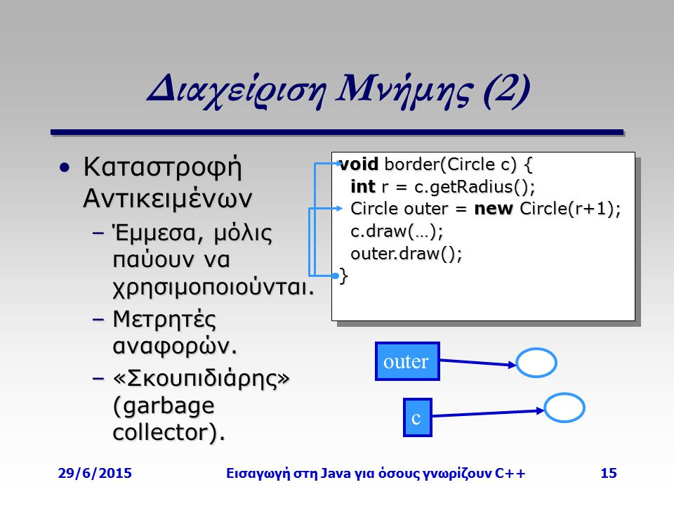 29/6/2015Εισαγωγή στη Java για όσους γνωρίζουν C++15 void border(Circle c) { int r = c.getRadius(); int r = c.getRadius(); Circle outer = new Circle(r