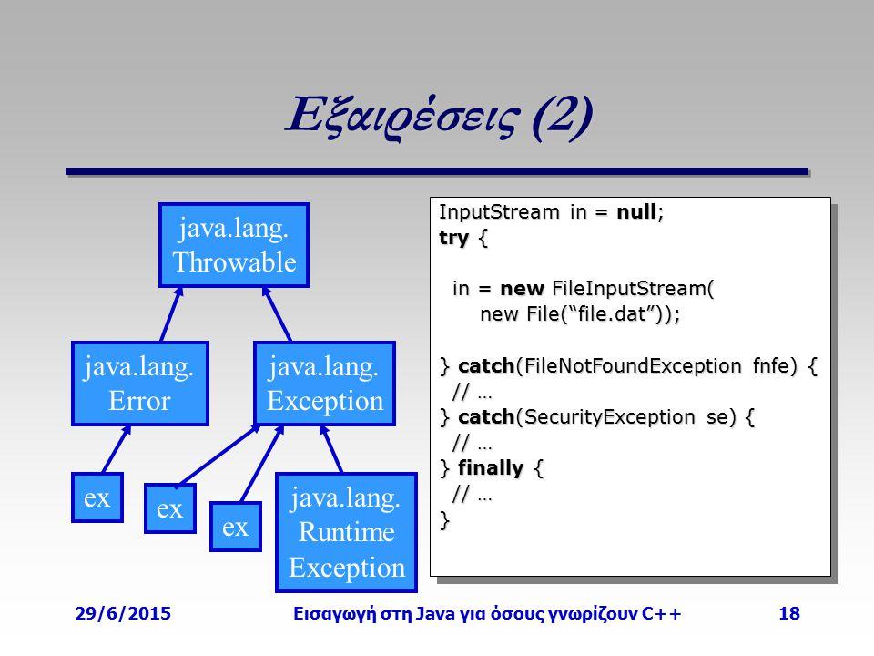 29/6/2015Εισαγωγή στη Java για όσους γνωρίζουν C++18 Εξαιρέσεις (2) InputStream in = null; try { in = new FileInputStream( in = new FileInputStream( n