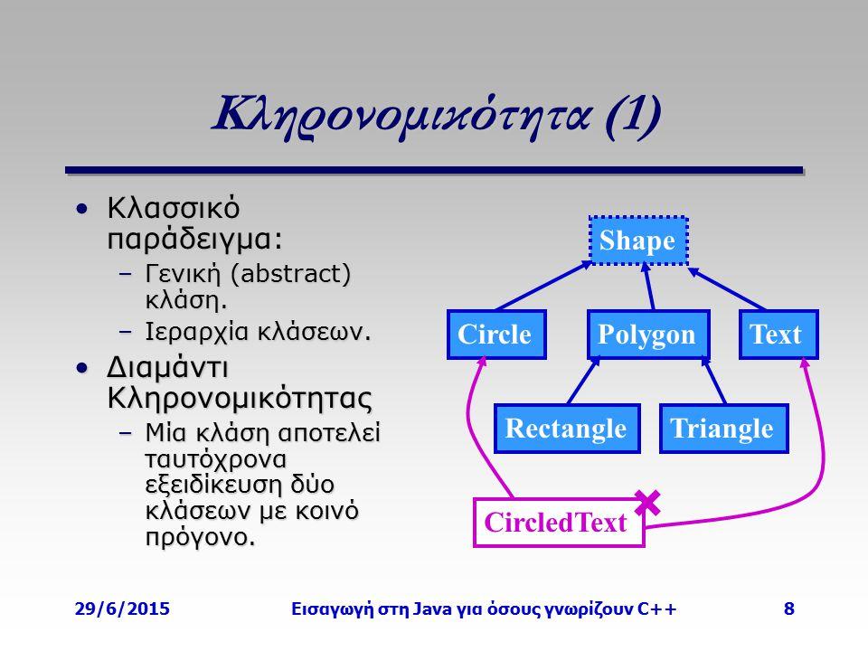 29/6/2015Εισαγωγή στη Java για όσους γνωρίζουν C++8 Κληρονομικότητα (1) Κλασσικό παράδειγμα:Κλασσικό παράδειγμα: –Γενική (abstract) κλάση. –Ιεραρχία κ