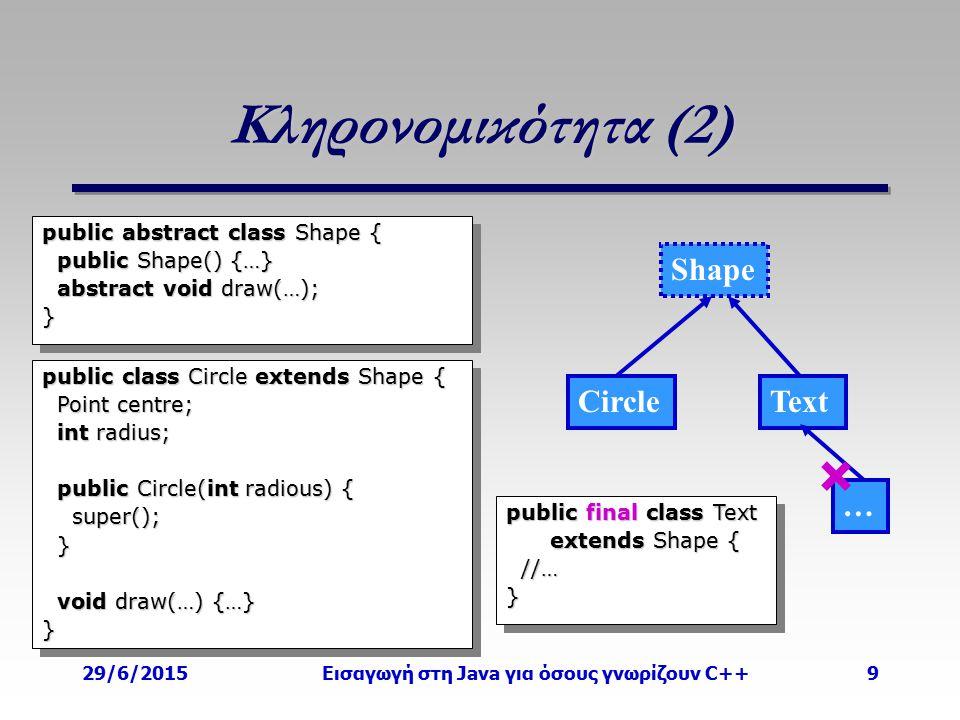 29/6/2015Εισαγωγή στη Java για όσους γνωρίζουν C++9 Κληρονομικότητα (2) Circle Shape public abstract class Shape { public Shape() {…} public Shape() {