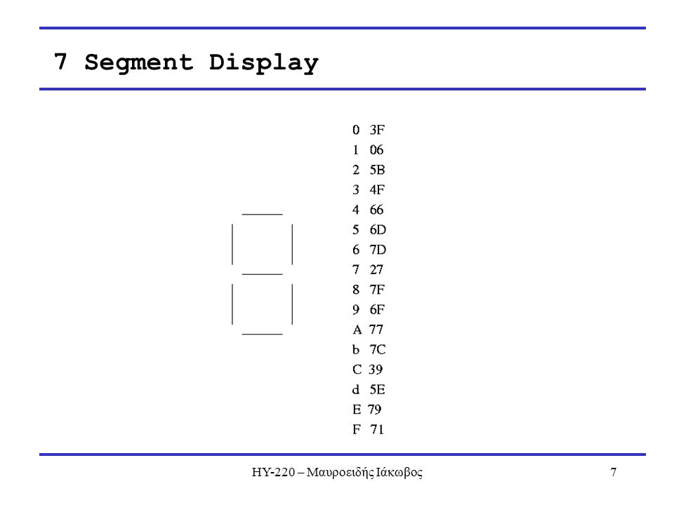 ΗΥ-220 – Μαυροειδής Ιάκωβος7 7 Segment Display