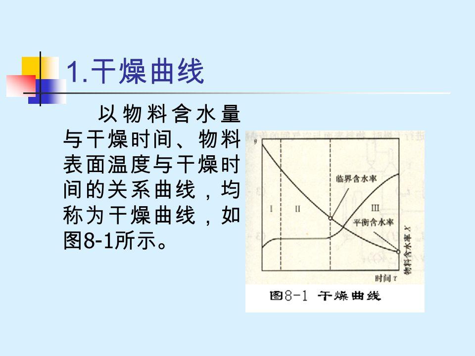 1. 干燥曲线 以物料含水量 与干燥时间、物料 表面温度与干燥时 间的关系曲线,均 称为干燥曲线,如 图 8-1 所示。