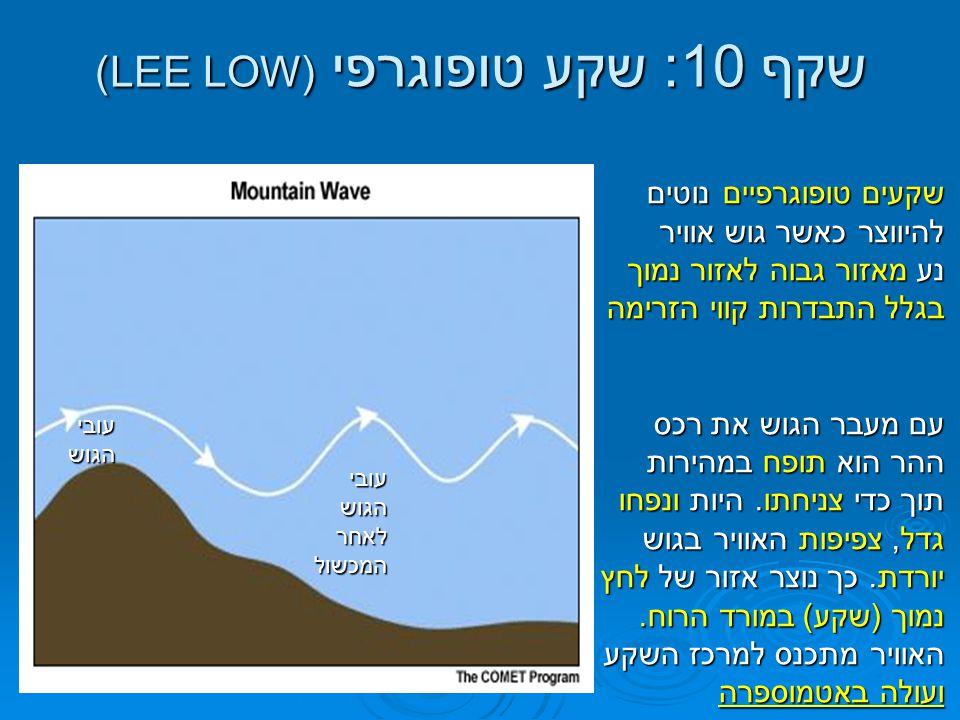 שקף 10: שקע טופוגרפי (LEE LOW) שקעים טופוגרפיים נוטים להיווצר כאשר גוש אוויר נע מאזור גבוה לאזור נמוך בגלל התבדרות קווי הזרימה עם מעבר הגוש את רכס ההר