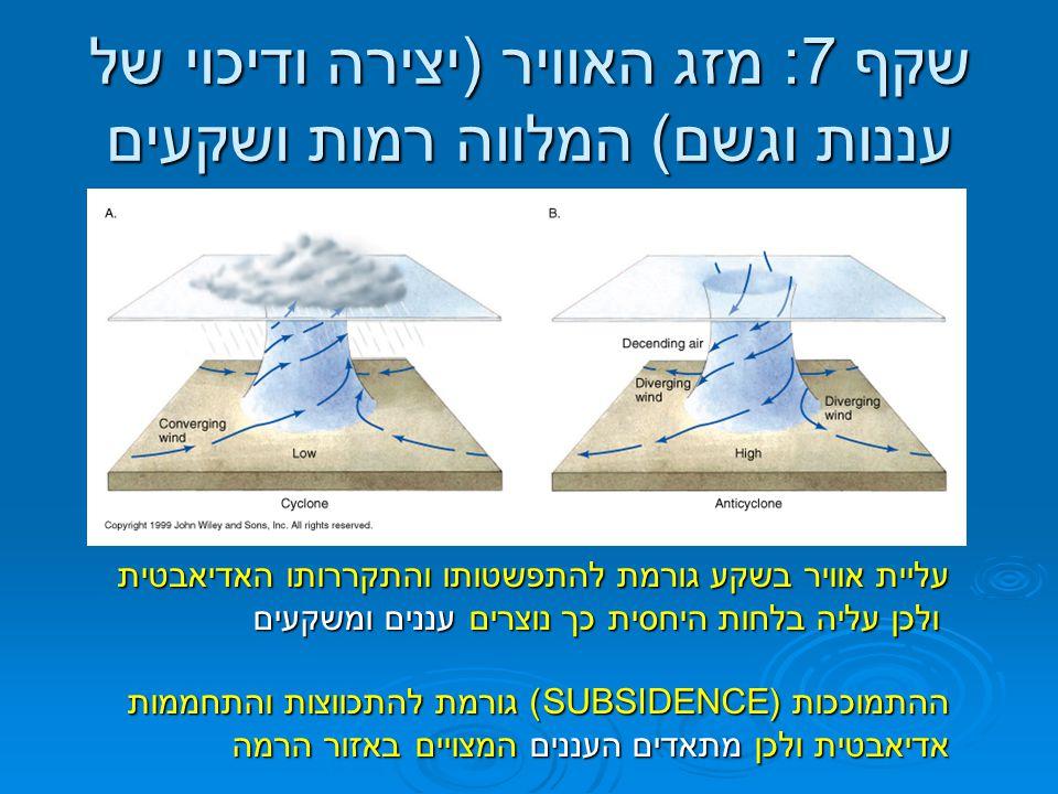 שקף 7: מזג האוויר (יצירה ודיכוי של עננות וגשם) המלווה רמות ושקעים עליית אוויר בשקע גורמת להתפשטותו והתקררותו האדיאבטית ולכן עליה בלחות היחסית כך נוצרי
