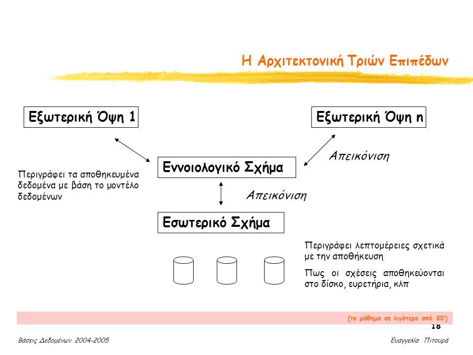 Βάσεις Δεδομένων 2004-2005 Ευαγγελία Πιτουρά 18 Η Αρχιτεκτονική Τριών Επιπέδων Εσωτερικό Σχήμα Εννοιολογικό Σχήμα Εξωτερική Όψη 1Εξωτερική Όψη n Απεικόνιση (το μάθημα σε λιγότερο από 30') Περιγράφει λεπτομέρειες σχετικά με την αποθήκευση Πως οι σχέσεις αποθηκεύονται στο δίσκο, ευρετήρια, κλπ Περιγράφει τα αποθηκευμένα δεδομένα με βάση το μοντέλο δεδομένων