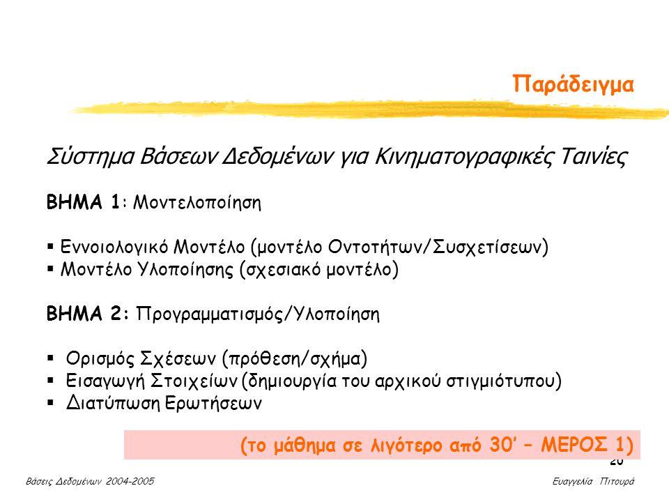 Βάσεις Δεδομένων 2004-2005 Ευαγγελία Πιτουρά 20 Παράδειγμα Σύστημα Βάσεων Δεδομένων για Κινηματογραφικές Ταινίες ΒΗΜΑ 1: Μοντελοποίηση  Εννοιολογικό Μοντέλο (μοντέλο Οντοτήτων/Συσχετίσεων)  Μοντέλο Υλοποίησης (σχεσιακό μοντέλο) ΒΗΜΑ 2: Προγραμματισμός/Υλοποίηση  Ορισμός Σχέσεων (πρόθεση/σχήμα)  Εισαγωγή Στοιχείων (δημιουργία του αρχικού στιγμιότυπου)  Διατύπωση Ερωτήσεων (το μάθημα σε λιγότερο από 30' – ΜΕΡΟΣ 1)