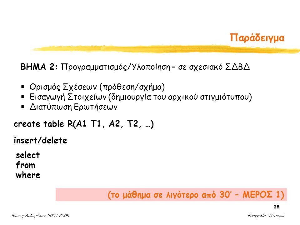 Βάσεις Δεδομένων 2004-2005 Ευαγγελία Πιτουρά 25 Παράδειγμα ΒΗΜΑ 2: Προγραμματισμός/Υλοποίηση – σε σχεσιακό ΣΔΒΔ  Ορισμός Σχέσεων (πρόθεση/σχήμα)  Εισαγωγή Στοιχείων (δημιουργία του αρχικού στιγμιότυπου)  Διατύπωση Ερωτήσεων create table R(A1 T1, A2, T2, …) insert/delete select from where (το μάθημα σε λιγότερο από 30' – ΜΕΡΟΣ 1)