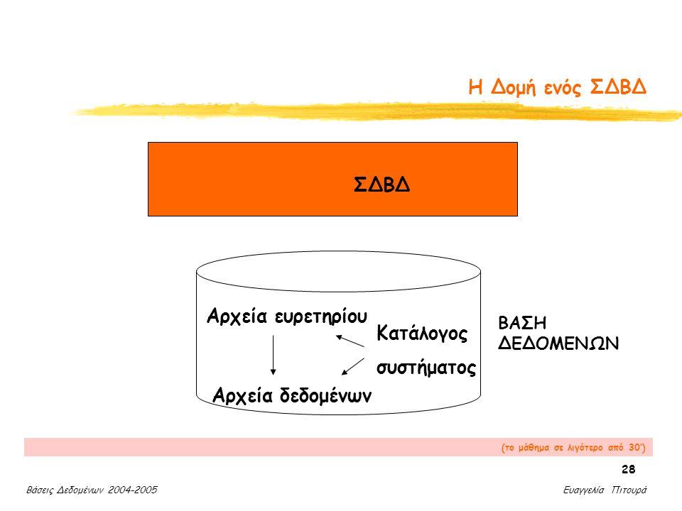 Βάσεις Δεδομένων 2004-2005 Ευαγγελία Πιτουρά 28 Η Δομή ενός ΣΔΒΔ ΒΑΣΗ ΔΕΔΟΜΕΝΩΝ Αρχεία δεδομένων Αρχεία ευρετηρίου Κατάλογος συστήματος ΣΔΒΔ (το μάθημα σε λιγότερο από 30')