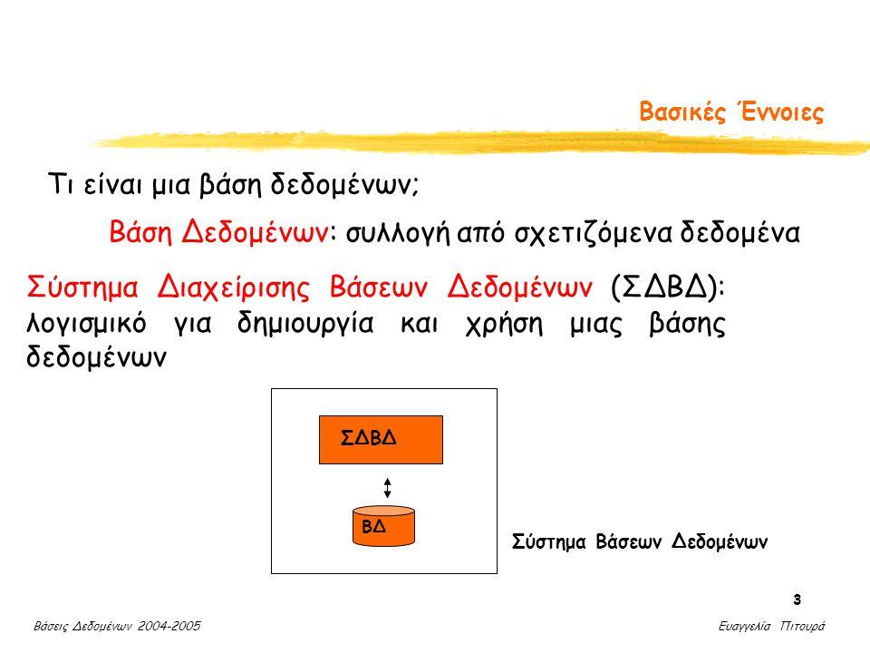 Βάσεις Δεδομένων 2004-2005 Ευαγγελία Πιτουρά 3 Βασικές Έννοιες Βάση Δεδομένων: συλλογή από σχετιζόμενα δεδομένα Σύστημα Διαχείρισης Βάσεων Δεδομένων (ΣΔΒΔ): λογισμικό για δημιουργία και χρήση μιας βάσης δεδομένων Τι είναι μια βάση δεδομένων; ΒΔ ΣΔΒΔ Σύστημα Βάσεων Δεδομένων