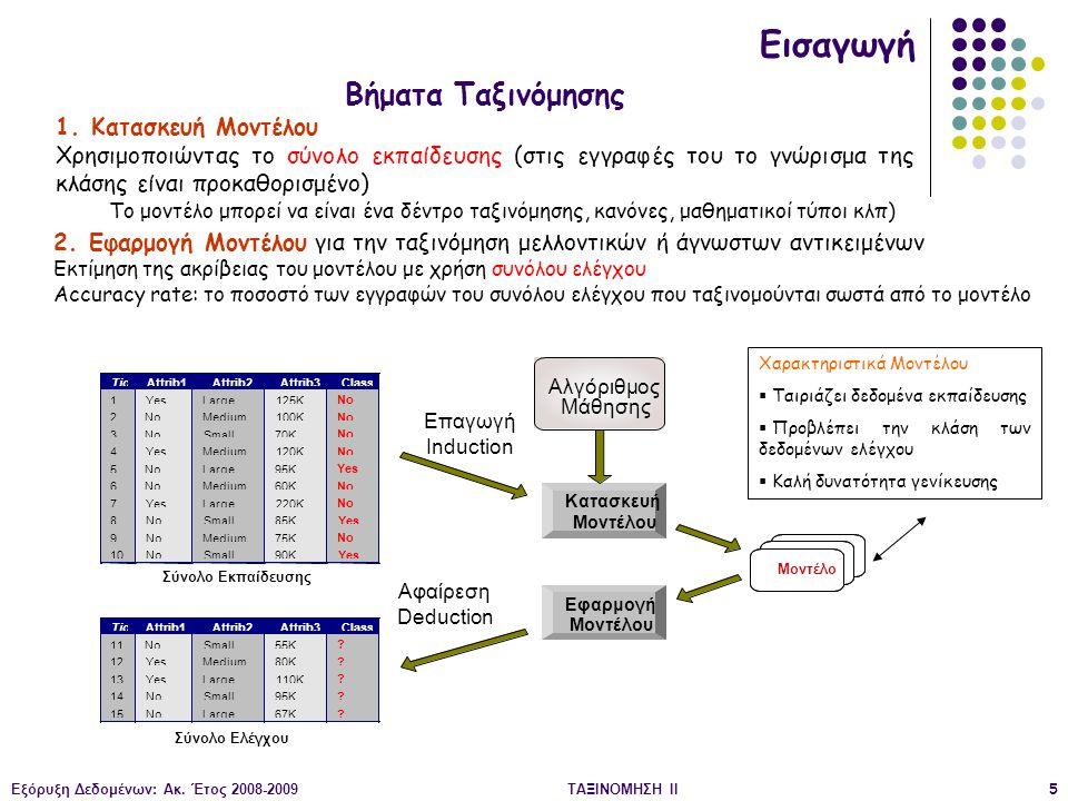 Εξόρυξη Δεδομένων: Ακ.Έτος 2008-2009ΤΑΞΙΝΟΜΗΣΗ IΙ76 3.