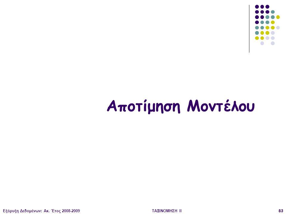 Εξόρυξη Δεδομένων: Ακ. Έτος 2008-2009ΤΑΞΙΝΟΜΗΣΗ IΙ83 Αποτίμηση Μοντέλου
