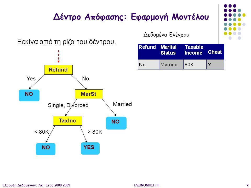 Εξόρυξη Δεδομένων: Ακ.Έτος 2008-2009ΤΑΞΙΝΟΜΗΣΗ IΙ40 Algorithm GenDecTree(Sample S, Attlist A) 1.