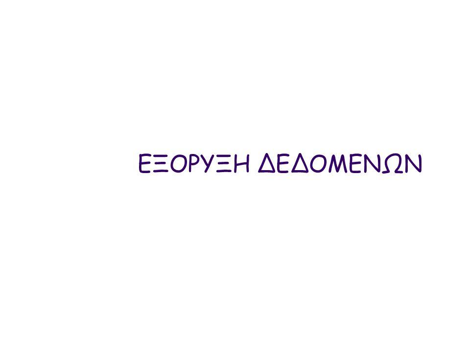 ΕΞΟΡΥΞΗ ΔΕΔΟΜΕΝΩΝ