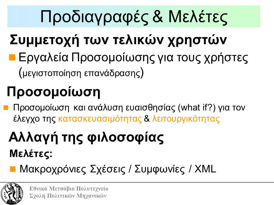 Εθνικό Μετσόβιο Πολυτεχνείο Σχολή Πολιτικών Μηχανικών Συμμετοχή των τελικών χρηστών Προδιαγραφές & Μελέτες Εργαλεία Προσομοίωσης για τους χρήστες ( μεγιστοποίηση επανάδρασης ) Προσομοίωση Προσομοίωση και ανάλυση ευαισθησίας (what if ) για τον έλεγχο της κατασκευασιμότητας & λειτουργικότητας Αλλαγή της φιλοσοφίας Μελέτες: Μακροχρόνιες Σχέσεις / Συμφωνίες / XML