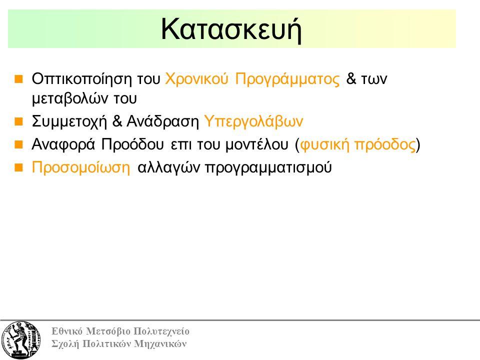 Εθνικό Μετσόβιο Πολυτεχνείο Σχολή Πολιτικών Μηχανικών Κατασκευή Οπτικοποίηση του Χρονικού Προγράμματος & των μεταβολών του Συμμετοχή & Ανάδραση Υπεργολάβων Αναφορά Προόδου επι του μοντέλου (φυσική πρόοδος) Προσομοίωση αλλαγών προγραμματισμού