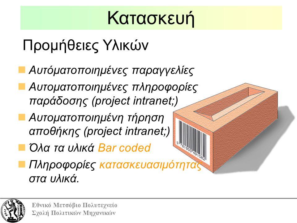 Εθνικό Μετσόβιο Πολυτεχνείο Σχολή Πολιτικών Μηχανικών Προμήθειες Υλικών Αυτόματoποιημένες παραγγελίες Αυτοματοποιημένες πληροφορίες παράδοσης (project intranet;) Αυτοματοποιημένη τήρηση αποθήκης (project intranet;) Όλα τα υλικά Bar coded Πληροφορίες κατασκευασιμότητας στα υλικά.