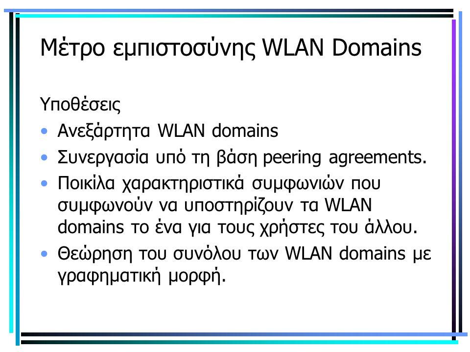 Μέτρο εμπιστοσύνης WLAN Domains Υποθέσεις Ανεξάρτητα WLAN domains Συνεργασία υπό τη βάση peering agreements.